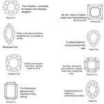 Diamond Personalities