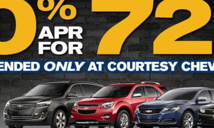Should I take the super low financing or the big rebate? Dealerships are open and eager to make a deal