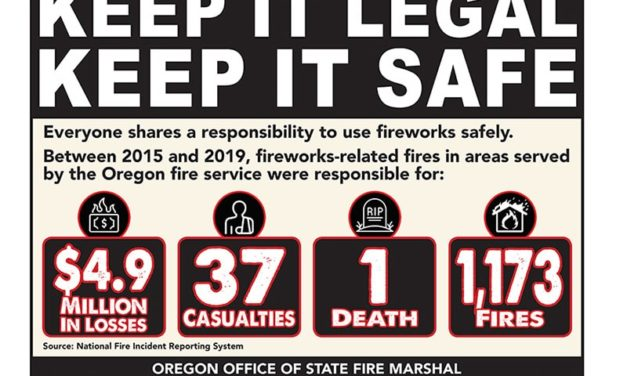 Celebrate the Fourth of July Safely: Keep it legal, keep it safe