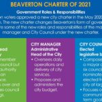 The City has a new charter Operational in January