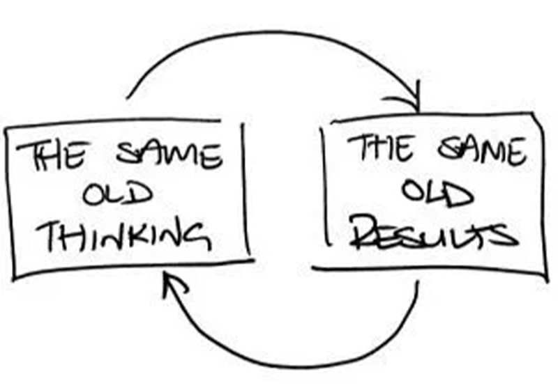 Old ways worked in old times: New ways, new methods, new ideas are crucial to staying competitive