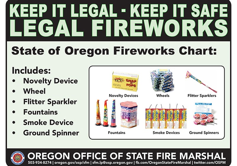Celebrate the Fourth of July – Safely – Even legal fireworks can be dangerous